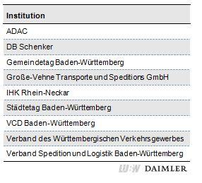 ADAC, Schenker, Gemeindetag Baden-Württemberg, Große-Vehne Transporte und Speditions GmbH, IHK Rhein-Neckar, Städtetag Baden-Württemberg, VCD Baden-Württemberg, Verband des Württembergischen Verkehrsgewerbes, Verband Spedition und Logistik Baden-Württemberg